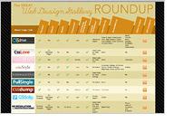 The Great Website Design Gallery Roundup
